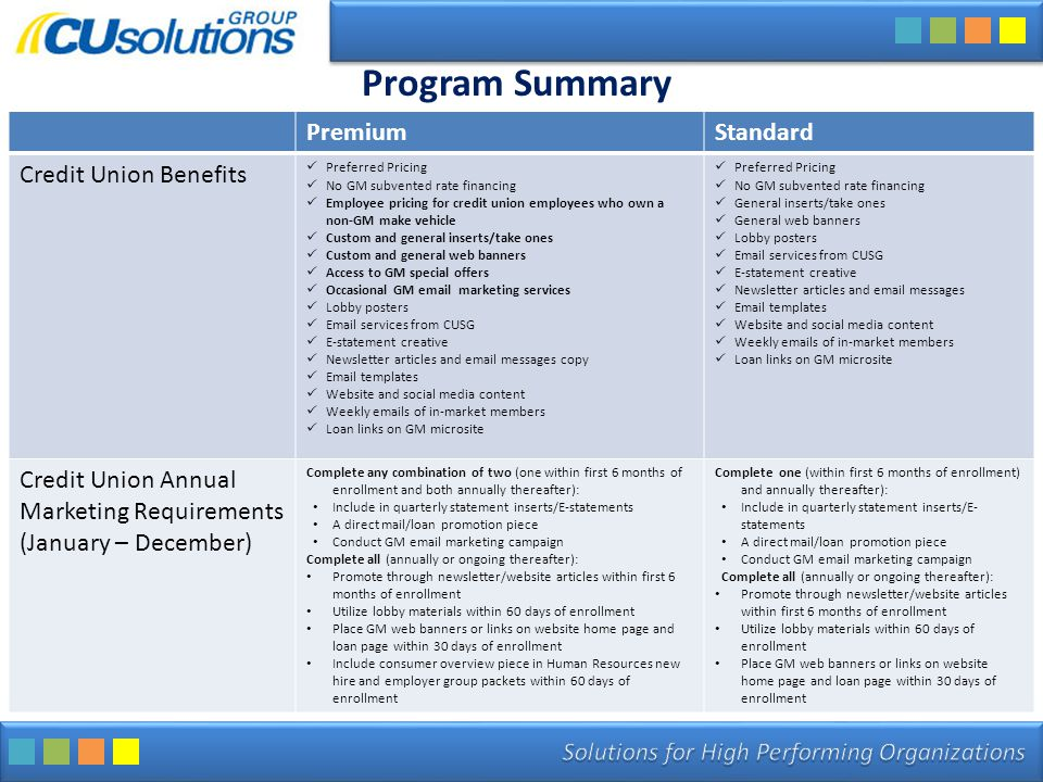 Program Summary PremiumStandard Credit Union Benefits Preferred Pricing No GM subvented rate financing Employee pricing for credit union employees who own a non-GM make vehicle Custom and general inserts/take ones Custom and general web banners Access to GM special offers Occasional GM email marketing services Lobby posters Email services from CUSG E-statement creative Newsletter articles and email messages copy Email templates Website and social media content Weekly emails of in-market members Loan links on GM microsite Preferred Pricing No GM subvented rate financing General inserts/take ones General web banners Lobby posters Email services from CUSG E-statement creative Newsletter articles and email messages Email templates Website and social media content Weekly emails of in-market members Loan links on GM microsite Credit Union Annual Marketing Requirements (January – December) Complete any combination of two (one within first 6 months of enrollment and both annually thereafter): Include in quarterly statement inserts/E-statements A direct mail/loan promotion piece Conduct GM email marketing campaign Complete all (annually or ongoing thereafter): Promote through newsletter/website articles within first 6 months of enrollment Utilize lobby materials within 60 days of enrollment Place GM web banners or links on website home page and loan page within 30 days of enrollment Include consumer overview piece in Human Resources new hire and employer group packets within 60 days of enrollment Complete one (within first 6 months of enrollment) and annually thereafter): Include in quarterly statement inserts/E- statements A direct mail/loan promotion piece Conduct GM email marketing campaign Complete all (annually or ongoing thereafter): Promote through newsletter/website articles within first 6 months of enrollment Utilize lobby materials within 60 days of enrollment Place GM web banners or links on website home page and loan page within 30 days of enrollment