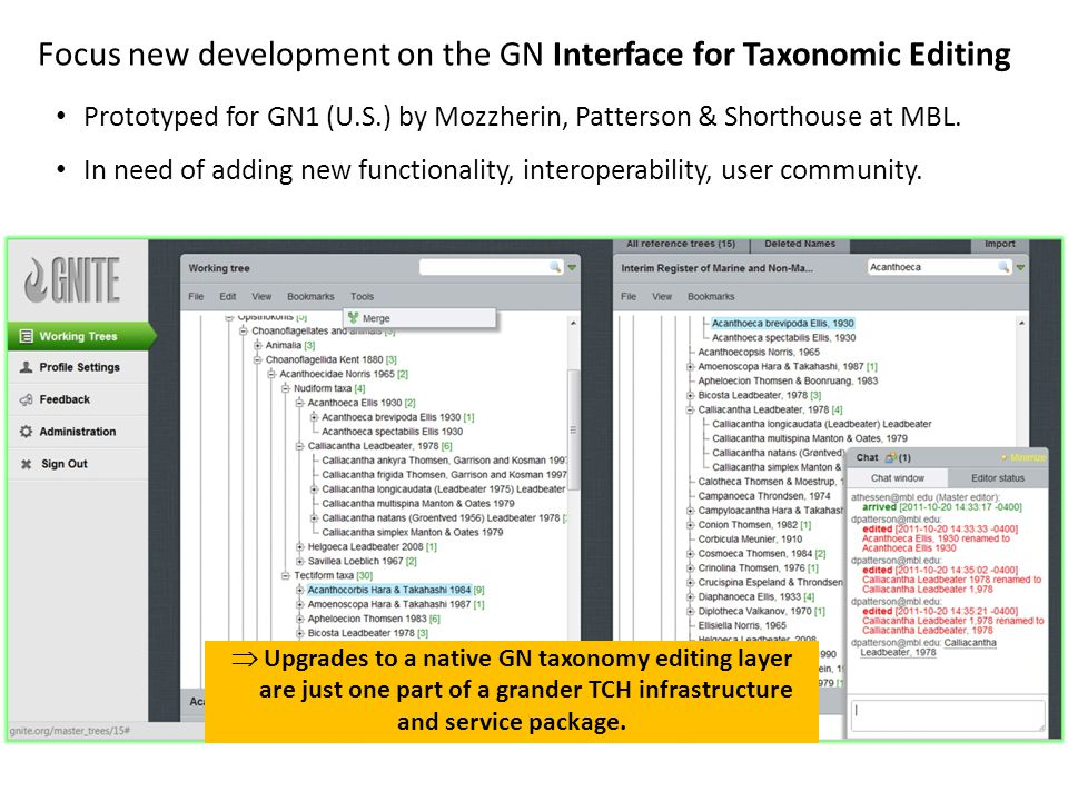 Focus new development on the GN Interface for Taxonomic Editing Prototyped for GN1 (U.S.) by Mozzherin, Patterson & Shorthouse at MBL.