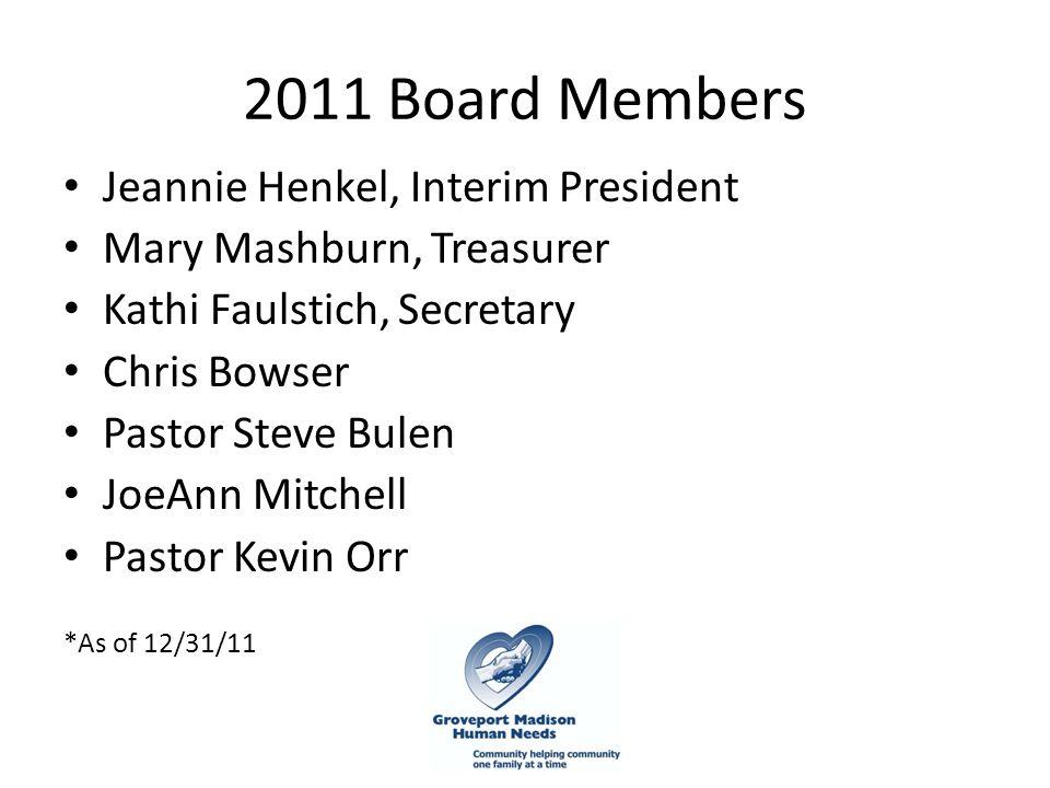 2011 Board Members Jeannie Henkel, Interim President Mary Mashburn, Treasurer Kathi Faulstich, Secretary Chris Bowser Pastor Steve Bulen JoeAnn Mitche