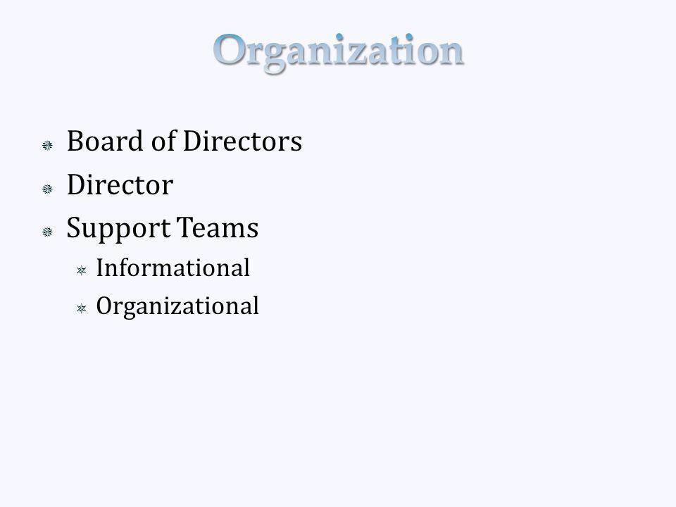  Board of Directors  Director  Support Teams  Informational  Organizational