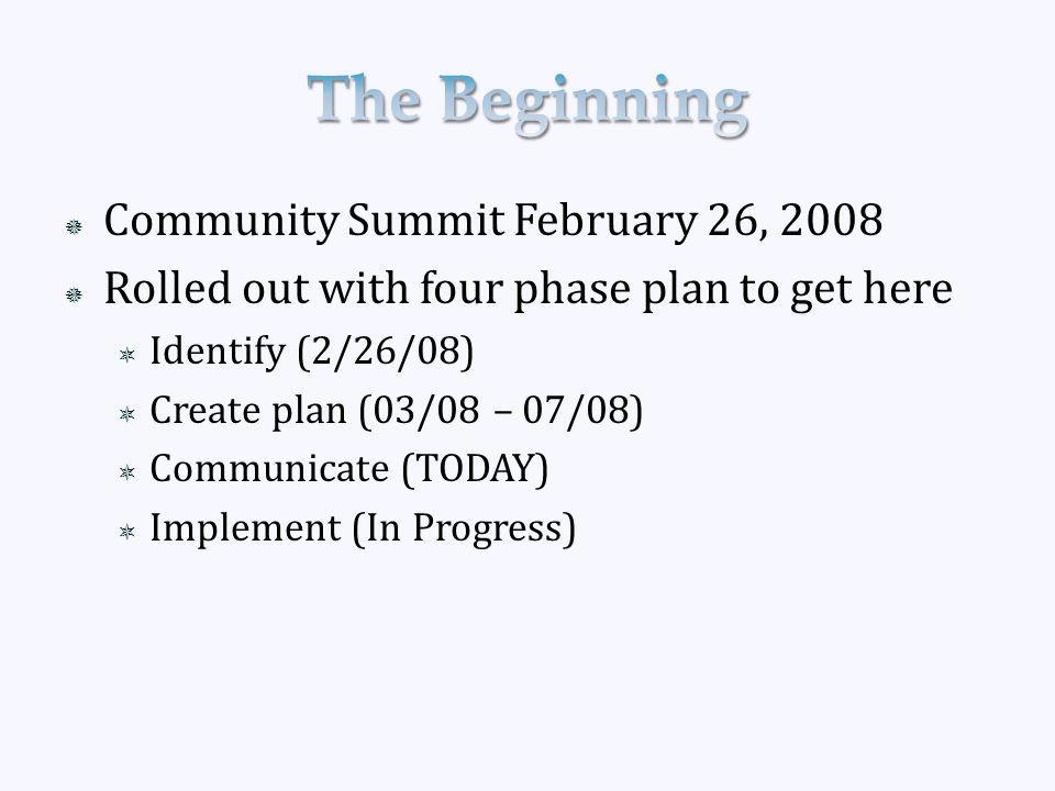  Community Summit February 26, 2008  Rolled out with four phase plan to get here  Identify (2/26/08)  Create plan (03/08 – 07/08)  Communicate (TODAY)  Implement (In Progress)