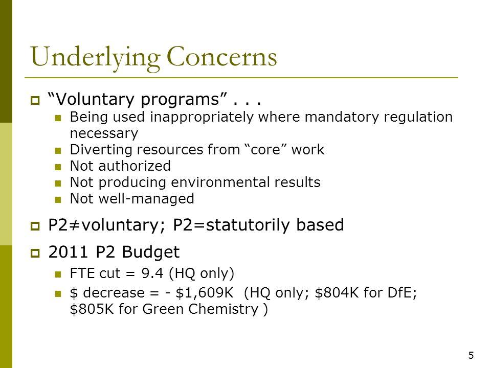 5 Underlying Concerns  Voluntary programs ...