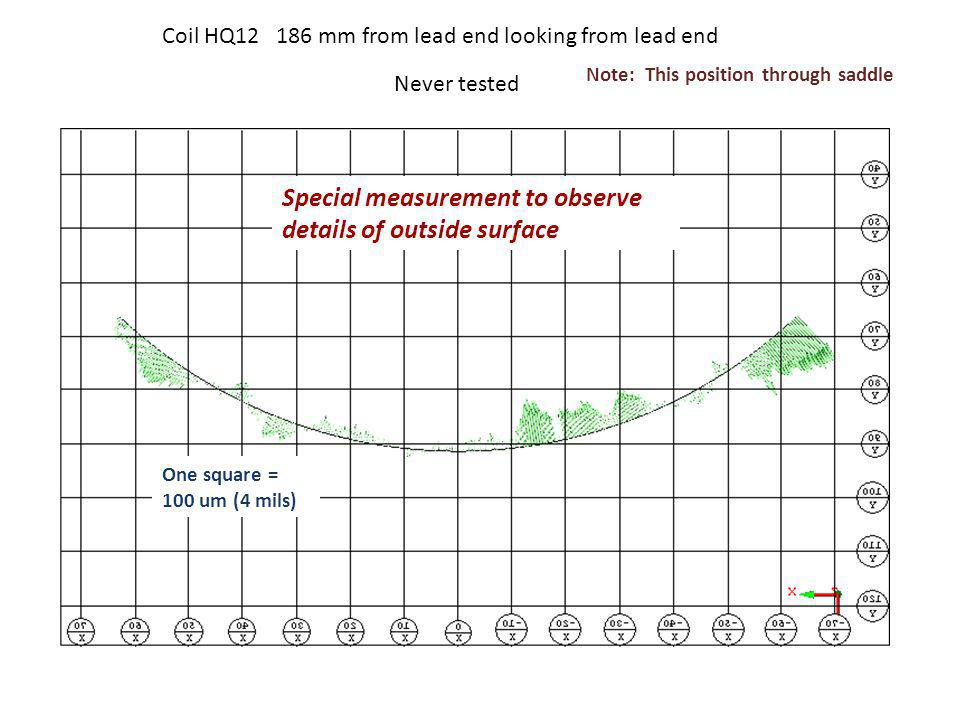 Coil HQ12 408 mm from lead end looking from lead end Never tested Average azimuthal size = +41.2 mils One square = 250 um (10 mils) Average radial size = +5.3 mils