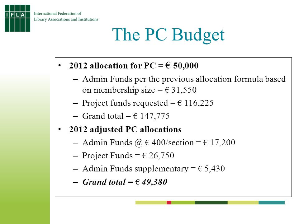The PC Budget 2012 allocation for PC = € 50,000 –Admin Funds per the previous allocation formula based on membership size = € 31,550 –Project funds requested = € 116,225 –Grand total = € 147,775 2012 adjusted PC allocations –Admin Funds @ € 400/section = € 17,200 –Project Funds = € 26,750 –Admin Funds supplementary = € 5,430 –Grand total = € 49,380