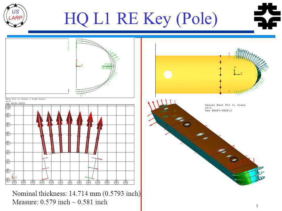 HQ L1 RE Key (Pole) 3 Nominal thickness: 14.714 mm (0.5793 inch) Measure: 0.579 inch ~ 0.581 inch