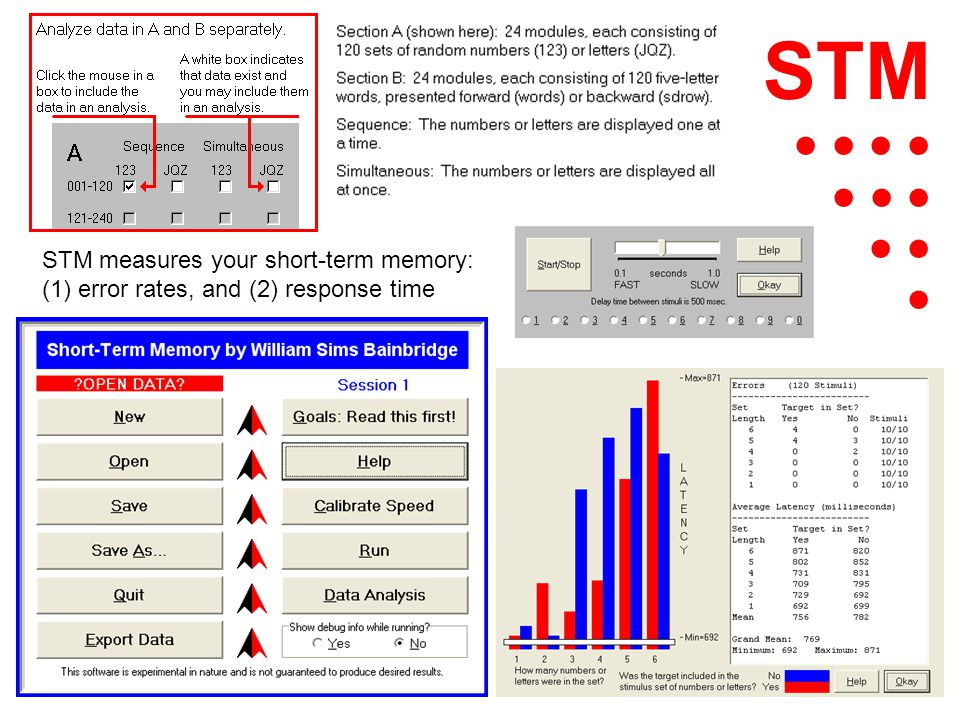STM measures your short-term memory: (1) error rates, and (2) response time STM ● ● ● ● ● ●