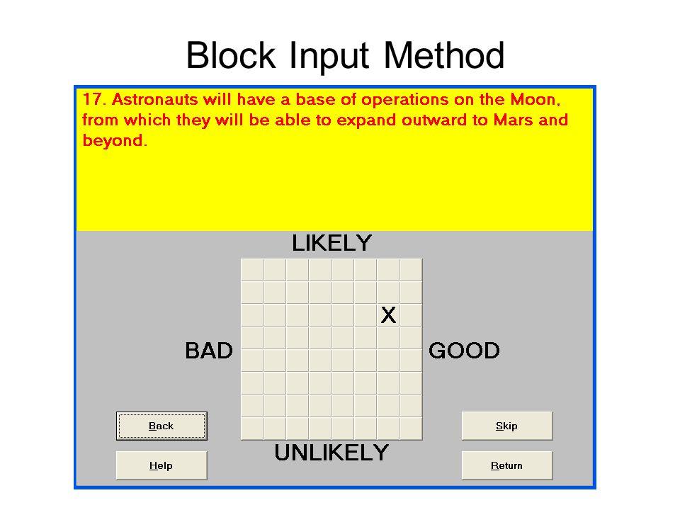 Block Input Method