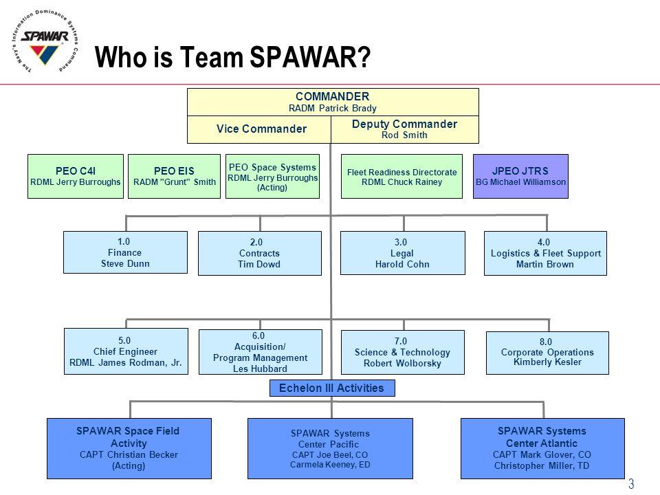 3 Vice Commander Deputy Commander Rod Smith SPAWAR Systems Center Pacific CAPT Joe Beel, CO Carmela Keeney, ED SPAWAR Systems Center Atlantic CAPT Mar