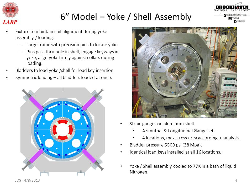 6 Model – Yoke / Shell Assembly Fixture to maintain coil alignment during yoke assembly / loading.