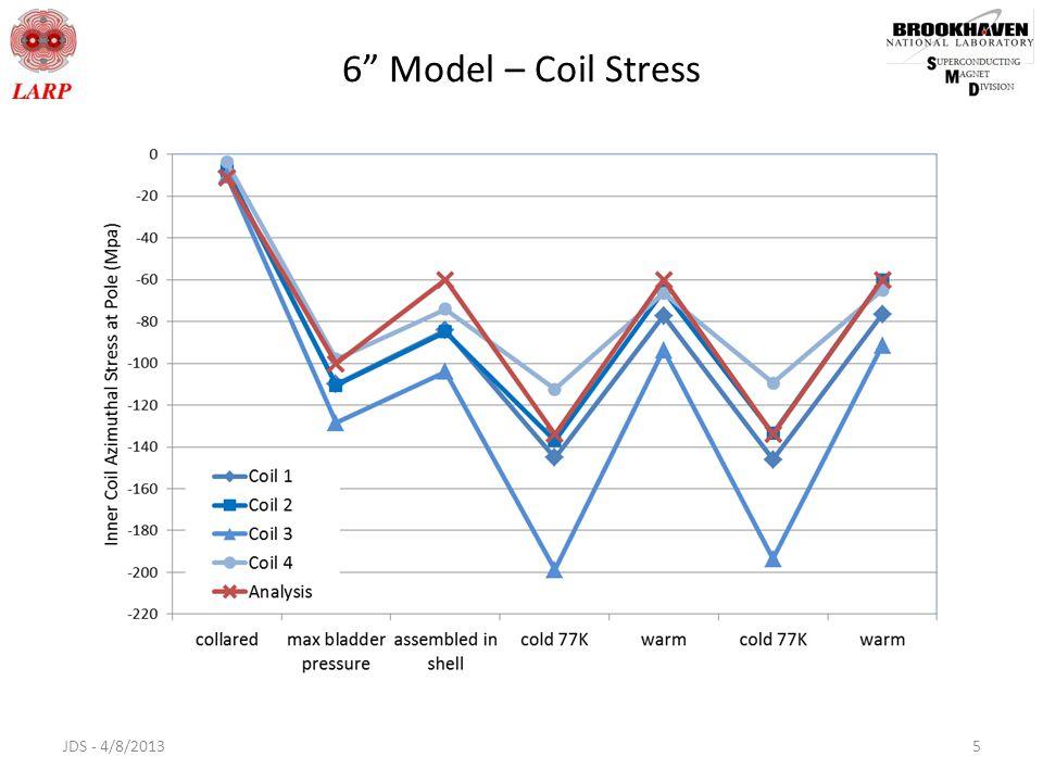 6 Model – Coil Stress JDS - 4/8/20135