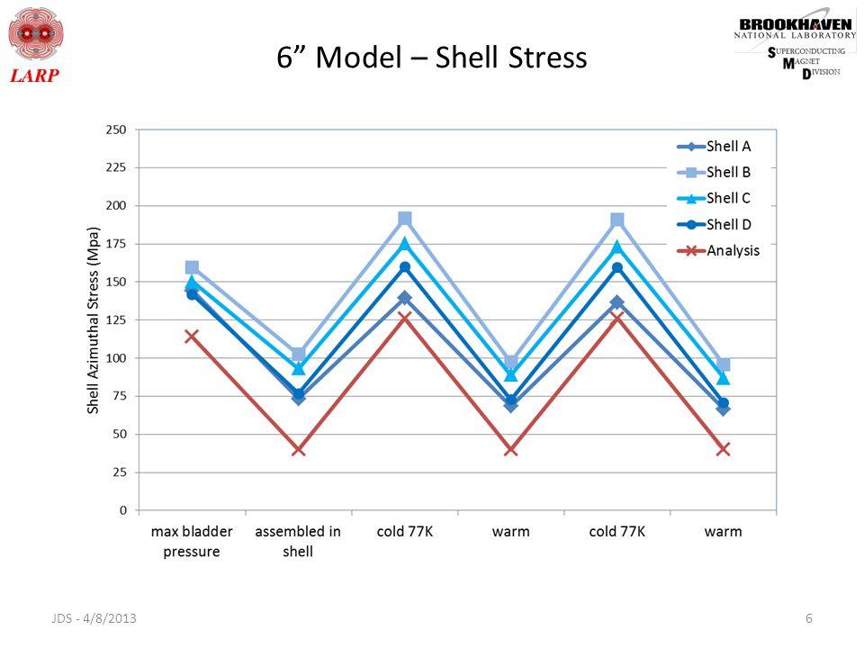 6 Model – Shell Stress JDS - 4/8/20136