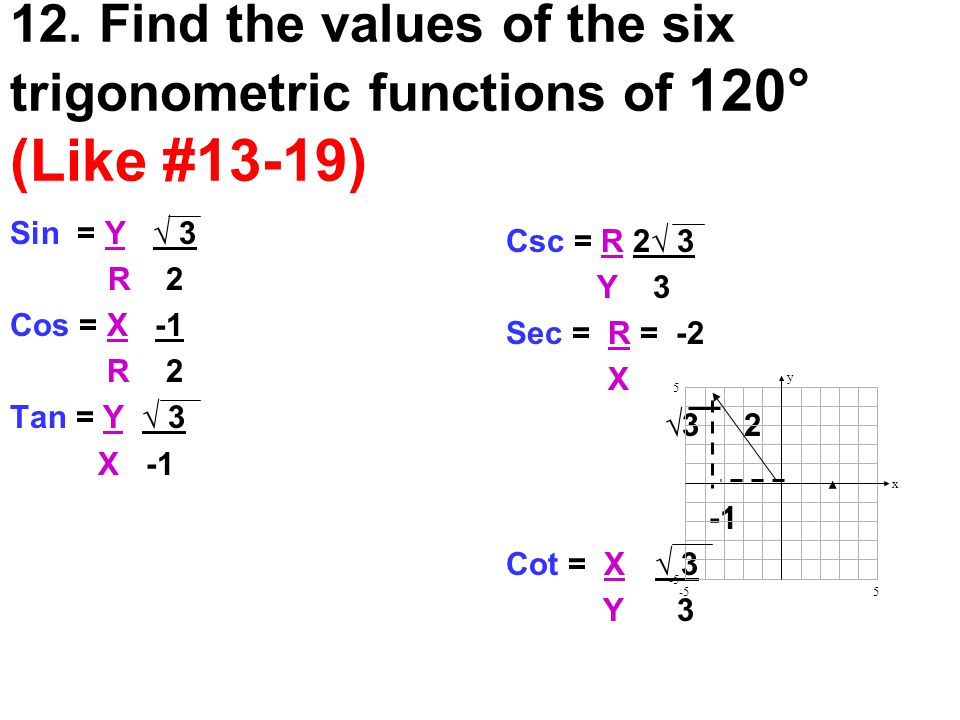 12. Find the values of the six trigonometric functions of 120° (Like #13-19) Sin = Y √ 3 R 2 Cos = X -1 R 2 Tan = Y √ 3 X -1 Csc = R 2√ 3 Y 3 Sec = R
