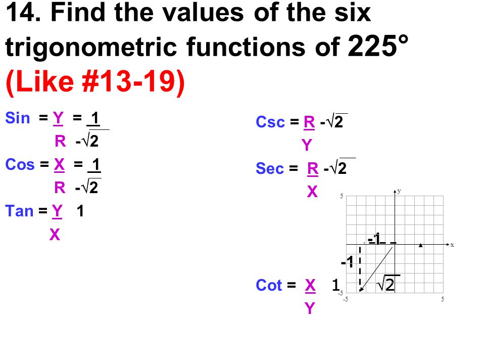 14. Find the values of the six trigonometric functions of 225° (Like #13-19) Sin = Y = 1 R -  2 Cos = X = 1 R -  2 Tan = Y 1 X Csc = R -  2 Y Sec =