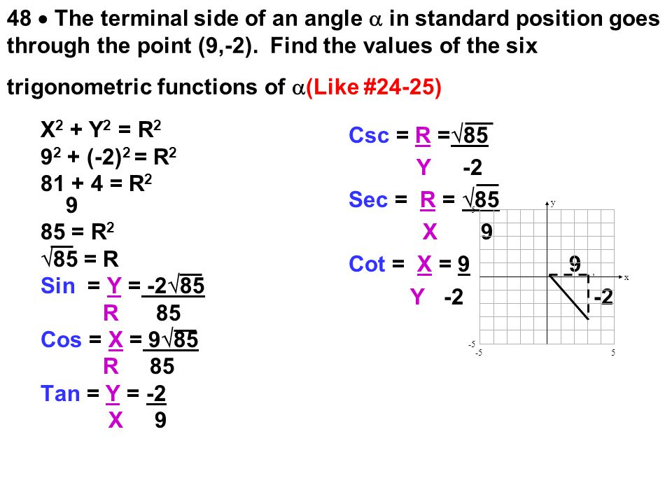 48  The terminal side of an angle  in standard position goes through the point (9,-2). Find the values of the six trigonometric functions of  (Like