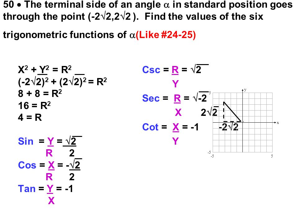 50  The terminal side of an angle  in standard position goes through the point (-2  2,2  2 ). Find the values of the six trigonometric functions o