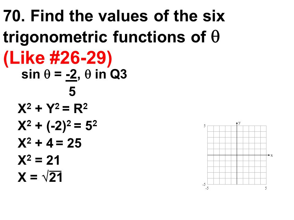 70. Find the values of the six trigonometric functions of  (Like #26-29) sin  = -2,  in Q3 5 X 2 + Y 2 = R 2 X 2 + (-2) 2 = 5 2 X 2 + 4 = 25 X 2 =