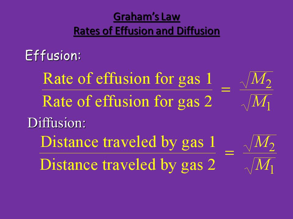 Effusion: Diffusion: Graham's Law Rates of Effusion and Diffusion