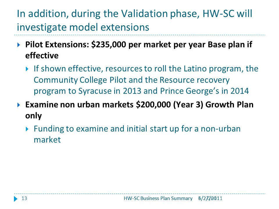 5/2/2011HW-SC Business Plan Summary In addition, during the Validation phase, HW-SC will investigate model extensions HW-SC Business Plan Summary13  Pilot Extensions: $235,000 per market per year Base plan if effective  If shown effective, resources to roll the Latino program, the Community College Pilot and the Resource recovery program to Syracuse in 2013 and Prince George's in 2014  Examine non urban markets $200,000 (Year 3) Growth Plan only  Funding to examine and initial start up for a non-urban market 4/27/2011
