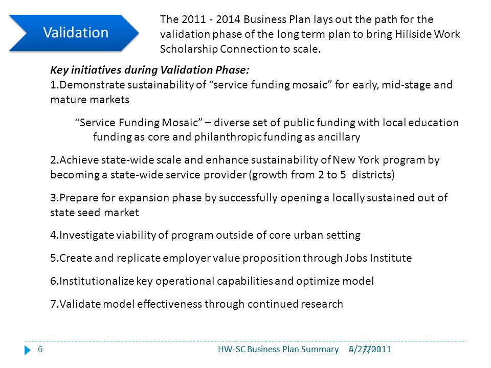 HW-SC Business Plan Summary Validation Key initiatives during Validation Phase: 1.Demonstrate sustainability of service funding mosaic for early, mid-stage and mature markets Service Funding Mosaic – diverse set of public funding with local education funding as core and philanthropic funding as ancillary 2.Achieve state-wide scale and enhance sustainability of New York program by becoming a state-wide service provider (growth from 2 to 5 districts) 3.Prepare for expansion phase by successfully opening a locally sustained out of state seed market 4.Investigate viability of program outside of core urban setting 5.Create and replicate employer value proposition through Jobs Institute 6.Institutionalize key operational capabilities and optimize model 7.Validate model effectiveness through continued research The 2011 - 2014 Business Plan lays out the path for the validation phase of the long term plan to bring Hillside Work Scholarship Connection to scale.