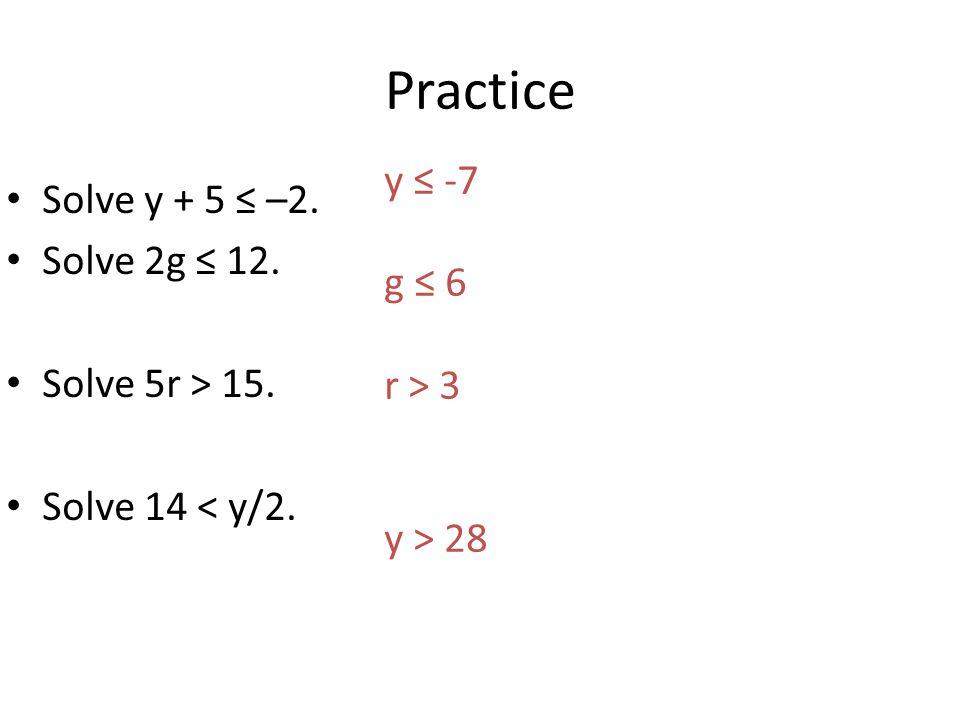 Practice Solve y + 5 ≤ –2. Solve 2g ≤ 12. Solve 5r > 15. Solve 14 < y/2. y ≤ -7 g ≤ 6 r > 3 y > 28