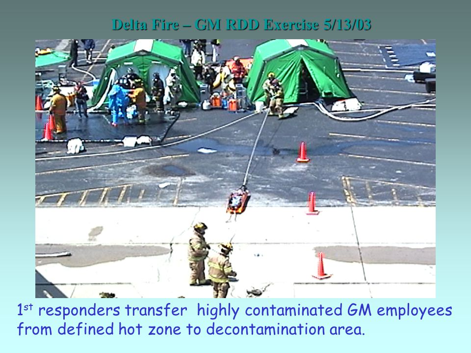 Delta Fire – GM RDD Exercise 5/13/03 1 st responders transfer highly contaminated GM employees from defined hot zone to decontamination area.