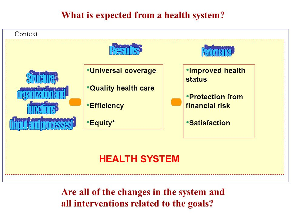 Attributes of the integrated health services networks Very limited (a sex education program in the education sector) Intersectoral action