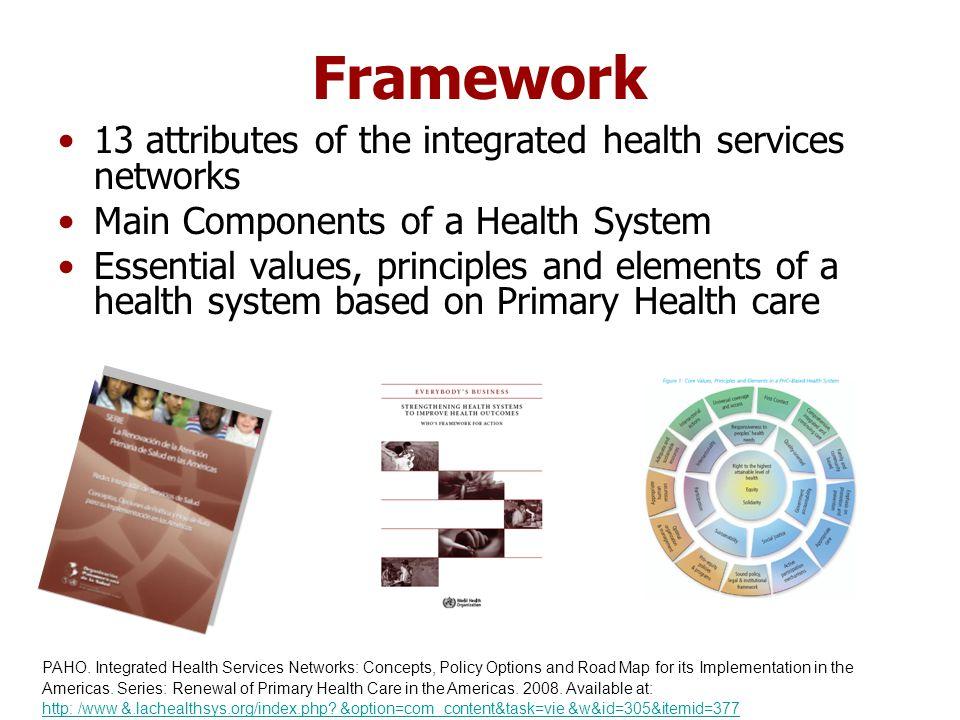 Main impact points for segmentation/fragmentation of national health system response to HIV