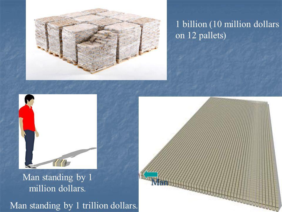 1 billion (10 million dollars on 12 pallets) Man standing by 1 million dollars.