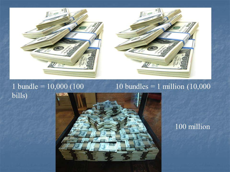 1 bundle = 10,000 (100 bills) 10 bundles = 1 million (10,000 bills) 100 million