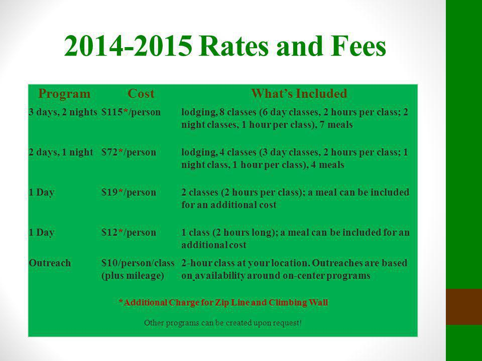 2014-2015 Rates and Fees ProgramCostWhat's Included 3 days, 2 nights$115*/personlodging, 8 classes (6 day classes, 2 hours per class; 2 night classes,