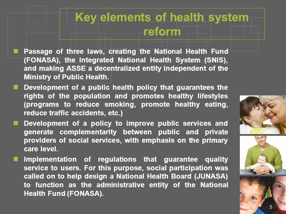 16 ESSENTIAL PUBLIC HEALTH FUNCTIONS (2002) Measurement Results Essential Public Health Functions EPHF 1EPHF 2EPHF 3 EPHF 4 EPHF 5 EPHF 6EPHF 7 EPHF 8EPHF 9 EPHF 10 EPHF 11