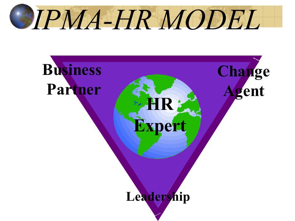 IPMA-HR MODEL HR Expert Business Partner Change Agent Leadership