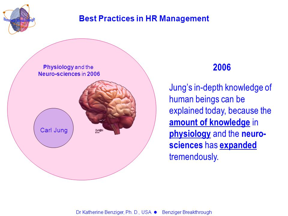 Physiology and the Neuro-sciences in 2006 Carl Jung Best Practices in HR Management 2006 Jung's in-depth knowledge of human beings can be explained today, because the amount of knowledge in physiology and the neuro- sciences has expanded tremendously.