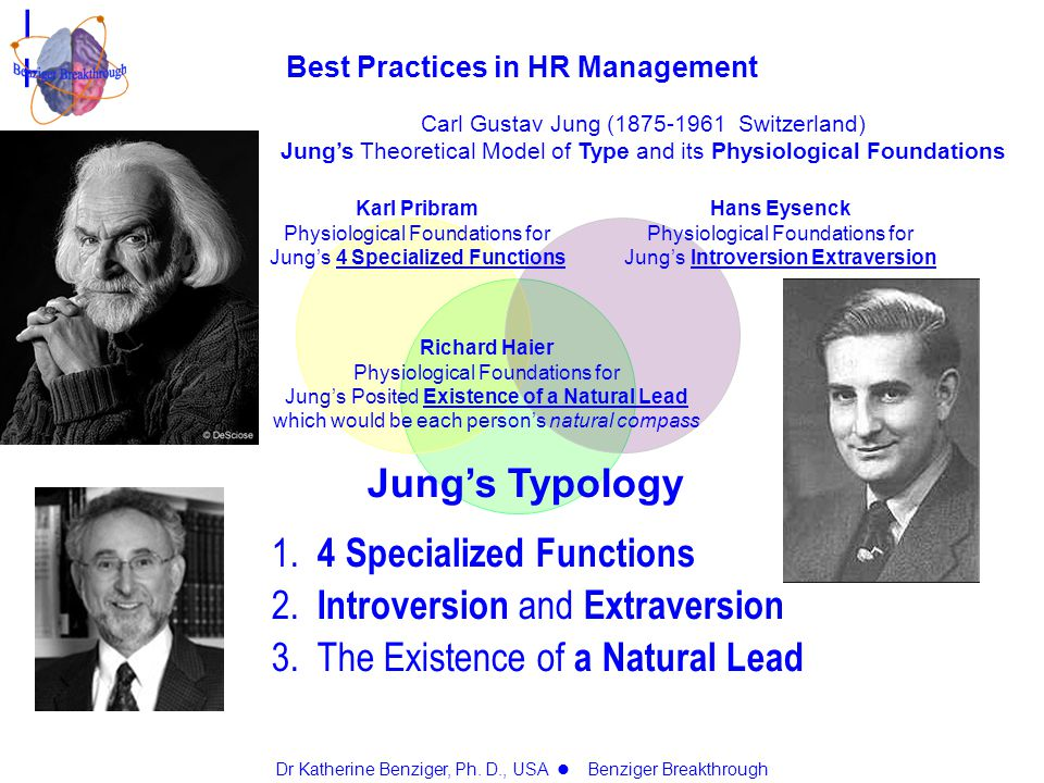 Carl Gustav Jung (1875-1961 Switzerland) Jung's Theoretical Model of Type and its Physiological Foundations Richard Haier Physiological Foundations for Jung's Posited Existence of a Natural Lead which would be each person's natural compass Karl Pribram Physiological Foundations for Jung's 4 Specialized Functions Hans Eysenck Physiological Foundations for Jung's Introversion Extraversion Jung's Typology 1.