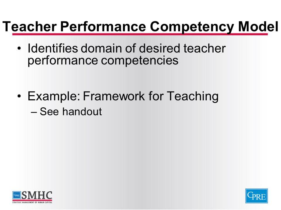 Teacher Performance Competency Model Identifies domain of desired teacher performance competencies Example: Framework for Teaching –See handout
