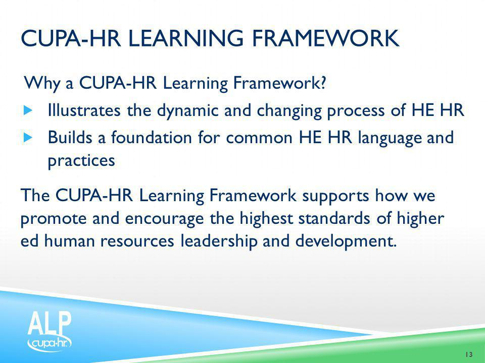 CUPA-HR LEARNING FRAMEWORK Why a CUPA-HR Learning Framework?  Illustrates the dynamic and changing process of HE HR  Builds a foundation for common