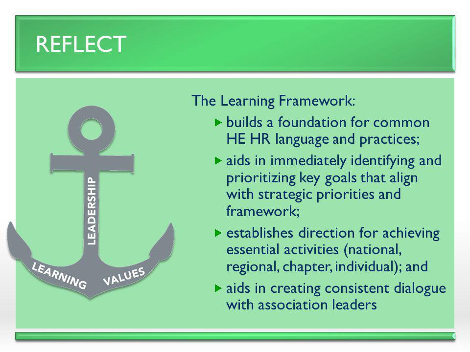 REFLECT The Learning Framework:  builds a foundation for common HE HR language and practices;  aids in immediately identifying and prioritizing key