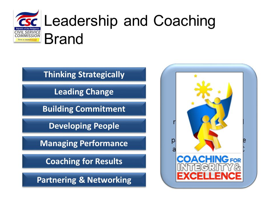 Leadership and Coaching Brand Thinking Strategically Leading Change Building Commitment Developing People Managing Performance Coaching for Results Pa