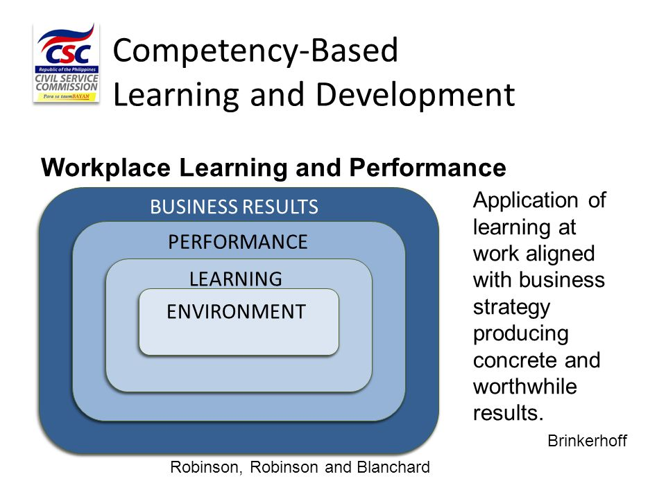 Competency-Based Learning and Development Application of learning at work aligned with business strategy producing concrete and worthwhile results. Ro