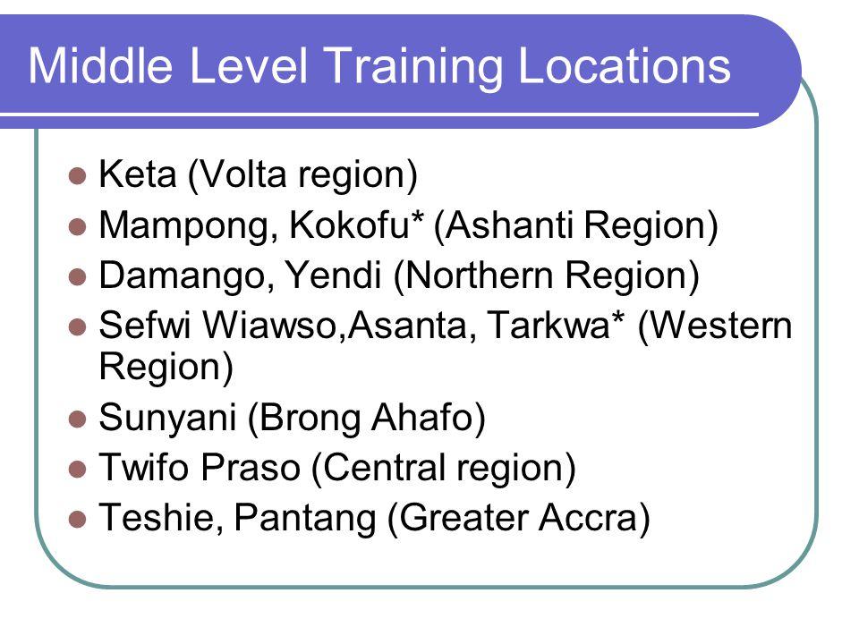 Middle Level Training Locations Keta (Volta region) Mampong, Kokofu* (Ashanti Region) Damango, Yendi (Northern Region) Sefwi Wiawso,Asanta, Tarkwa* (W