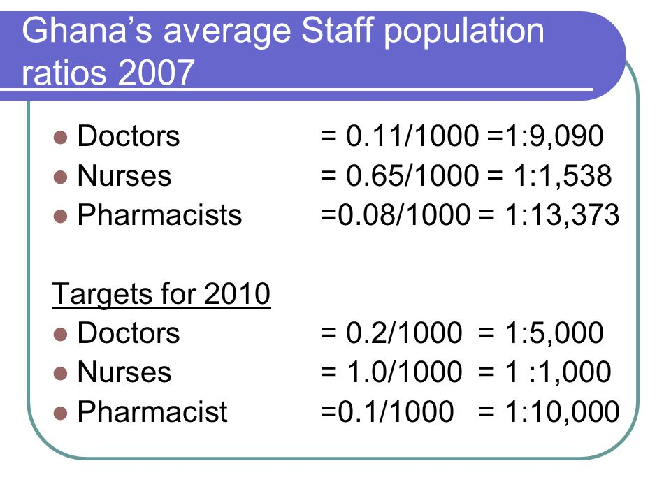Ghana's average Staff population ratios 2007 Doctors = 0.11/1000 =1:9,090 Nurses = 0.65/1000 = 1:1,538 Pharmacists =0.08/1000 = 1:13,373 Targets for 2010 Doctors = 0.2/1000 = 1:5,000 Nurses = 1.0/1000 = 1 :1,000 Pharmacist =0.1/1000 = 1:10,000