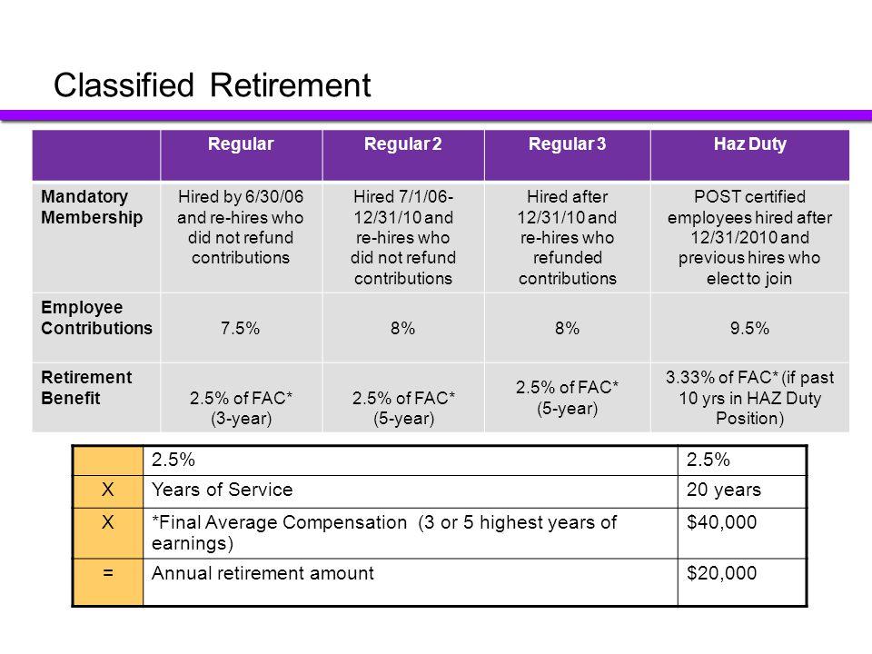 Classified Retirement RegularRegular 2Regular 3Haz Duty Regular Retirement 30 yrs of service, any age 25 yrs of service, age 55 10 yrs of service, age 60 5-years of service and age 60 12 yrs of service, age 55 25 yrs of service, any age Early Retirement20 yrs of service, any age Disability Retirement10 years of service, any age Occurred in line of duty – no vesting required Not occurred in line of duty – 10 years at any age Survivor Benefits5 years for minor children 10 years for spouse Death in line of duty – no vesting required Death not in line of duty – 5 years for minor children, 10 years for spouse