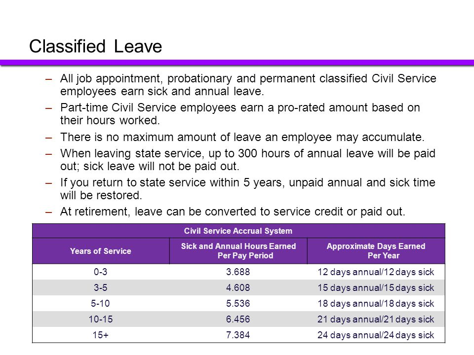 Classified Leave –All job appointment, probationary and permanent classified Civil Service employees earn sick and annual leave. –Part-time Civil Serv