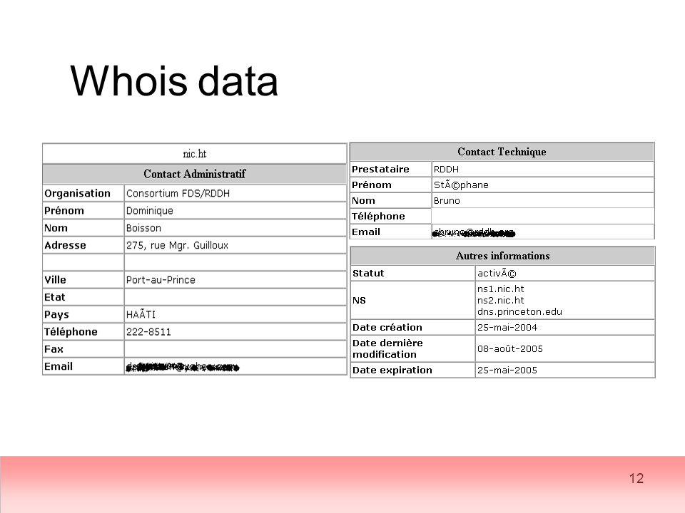 12 Whois data