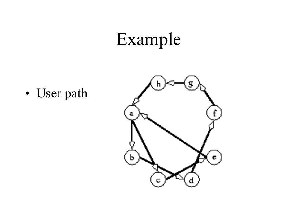 Example User path