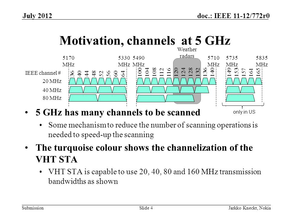 Submission doc.: IEEE 11-12/772r0July 2012 Jarkko Kneckt, NokiaSlide 4 Motivation, channels at 5 GHz 5 GHz has many channels to be scanned Some mechanism to reduce the number of scanning operations is needed to speed-up the scanning The turquoise colour shows the channelization of the VHT STA VHT STA is capable to use 20, 40, 80 and 160 MHz transmission bandwidths as shown 1401361321281241201161121081041001651611571531496460565248444036 IEEE channel # 20 MHz 40 MHz 80 MHz 5170 MHz 5330 MHz 5490 MHz 5710 MHz 5735 MHz 5835 MHz Weather radars only in US