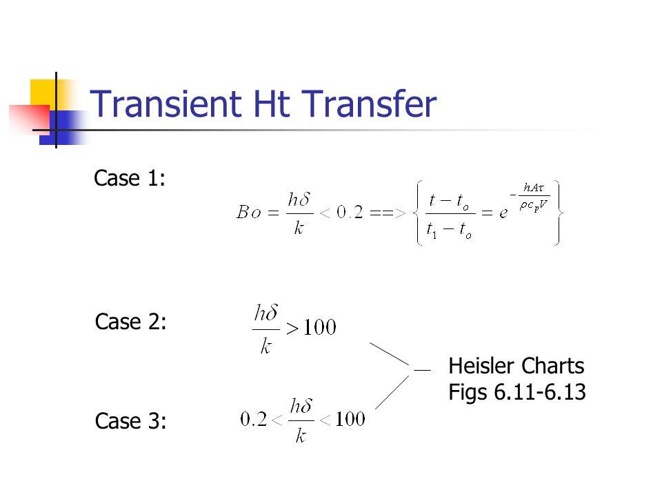 Transient Ht Transfer Case 1: Case 2: Case 3: Heisler Charts Figs 6.11-6.13