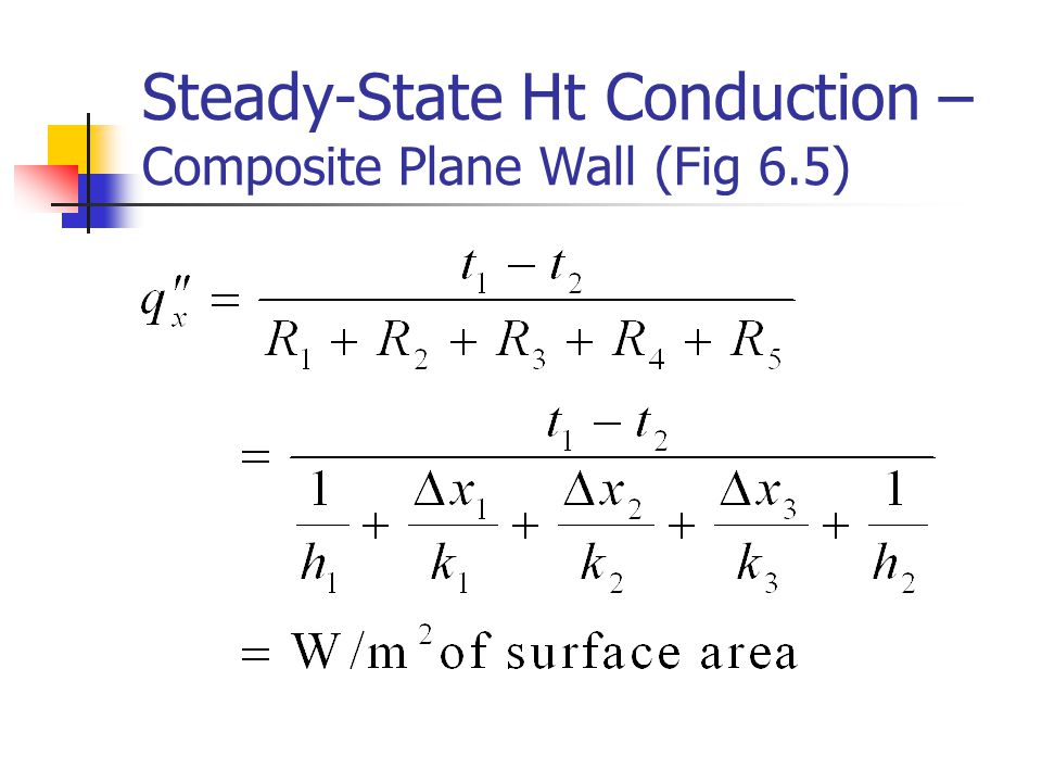 Steady-State Ht Conduction – Composite Plane Wall (Fig 6.5)