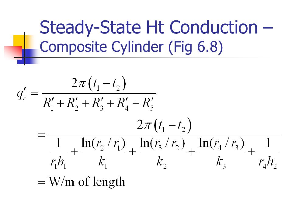 Steady-State Ht Conduction – Composite Cylinder (Fig 6.8)