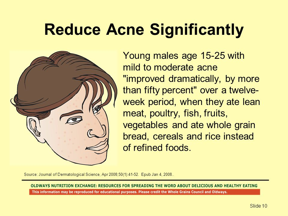 Slide 10 Reduce Acne Significantly Young males age 15-25 with mild to moderate acne